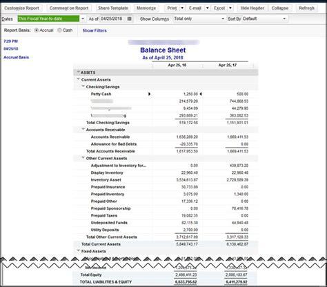 quickbooks balance sheet out of balance is your quickbooks desktop balance sheet really out of