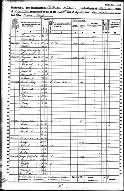 Tazewell County Property Tax Records Cline Johnson Family Census Records