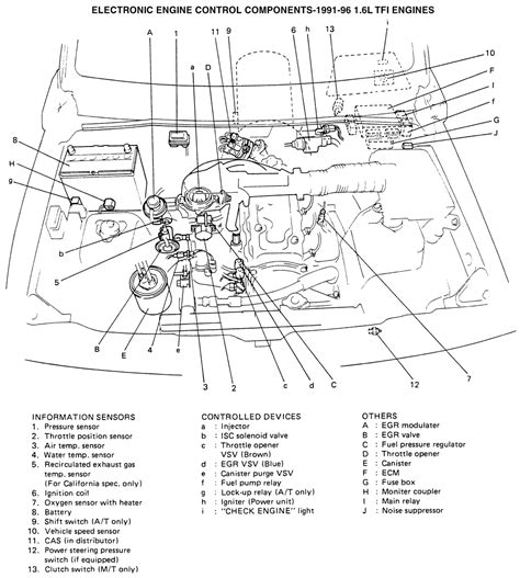 electric power steering 1991 ford festiva free book repair manuals where is the 1995 suzuki sidekick 16valve test connector