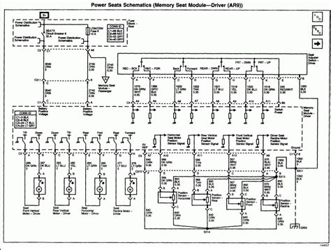 2003 chevrolet trailblazer wiring diagrams wiring diagrams