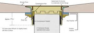 shower drain installation diagram on shower drain