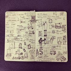 sketchbook note 4 1000 images about visual notes on visual note