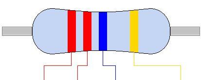 22m ohm carbon resistor 22m 22m ohm resistor colour code