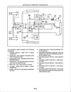 new skid steer wiring diagram skid electrical diagram wiring diagram database