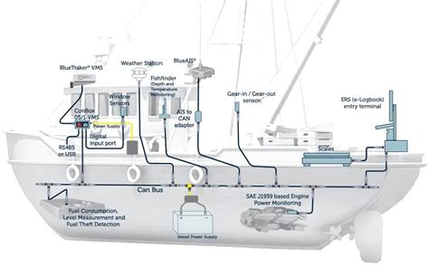 fishing boat terms diagram official bluebird marine systems welcome page