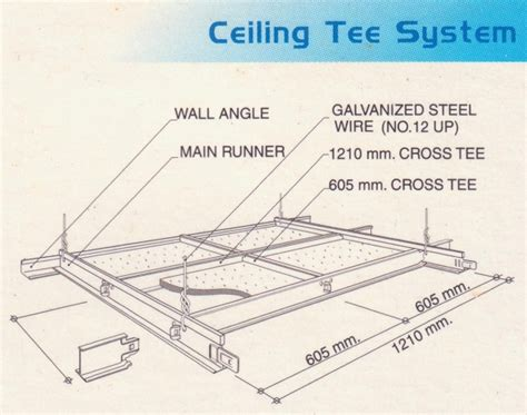 details of suspended ceiling system with gypsum plaster