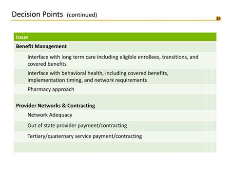 Meaning Of Dunning Letter by Ppt An Operational Vision For Care Delivery Reform In