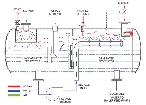 residential generator wiring schematic whole house manual
