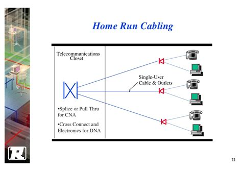 how to properly wire electrical home run diagram to