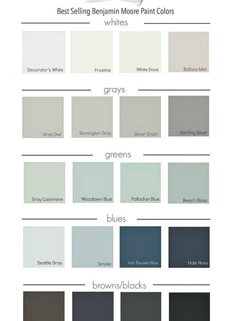 formidable light blue paint color wall light paint color