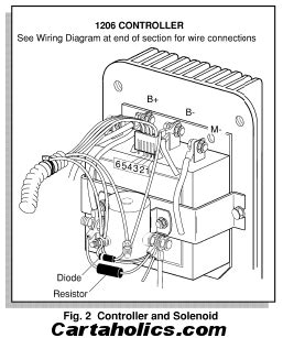 cartaholics golf cart forum    wiring diagram electric