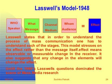 Modèle De Lasswell