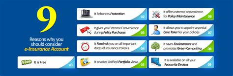 E Auto Versicherung by Karvy Insurance Repository Demat Your Insurance Policies