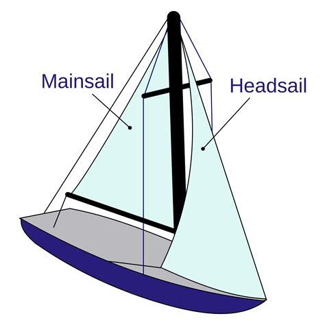 definition of yacht vs boat sailboat wikipedia