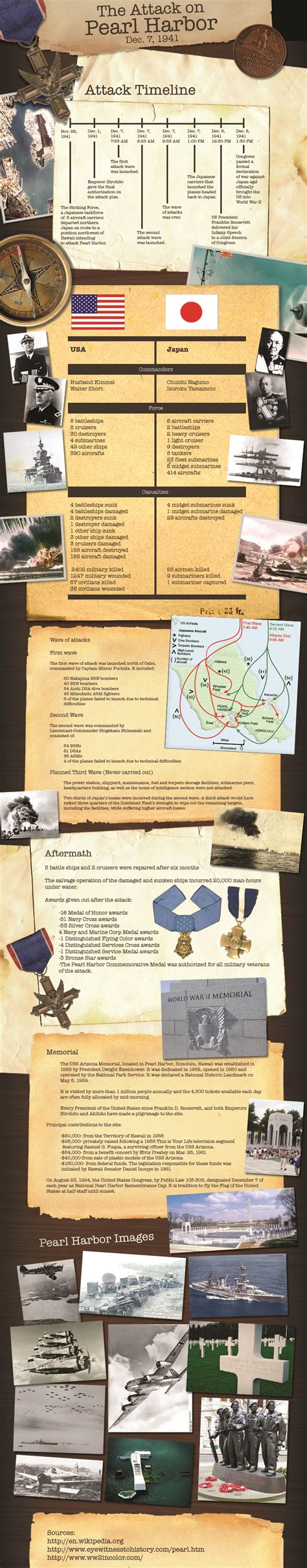 pearl harbor day infographics