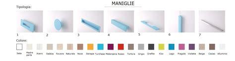 maniglie armadio bambini armadio colorato filippo guardarobe due ante per cameretta