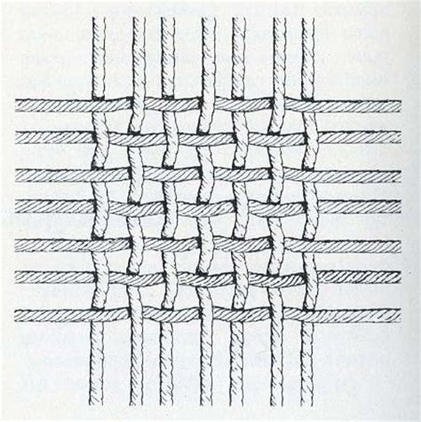 weaving pattern drawing weaving techniques