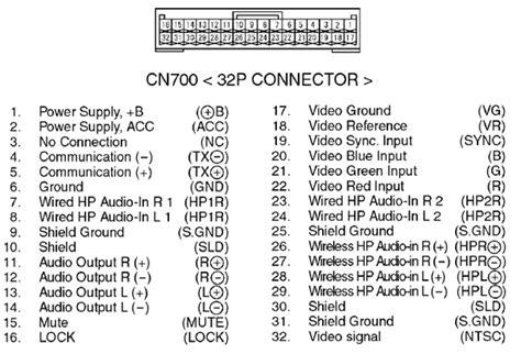 pioneer mvh x171ui wiring diagram pioneer radios at