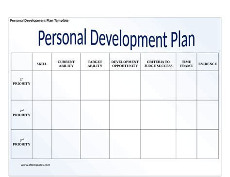good development plan template internet articles and learning