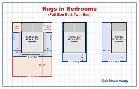 Typical Area Rug Sizes Custom Mattress Sizes Mattress Only Qn Mattress Only Kgck Mattress Only Also Available In