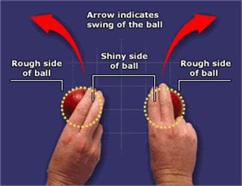 how to swing tennis ball in cricket bbc sport academy cricket features what is reverse