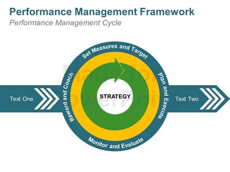performance management framework for corporates editable