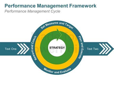 Performance Management Framework for Corporates   Editable