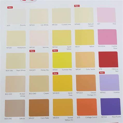 jual cat tembok vinilex pro  kg nippon paint