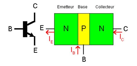 transistor bipolaire mosfet le transistor bipolaire introduction