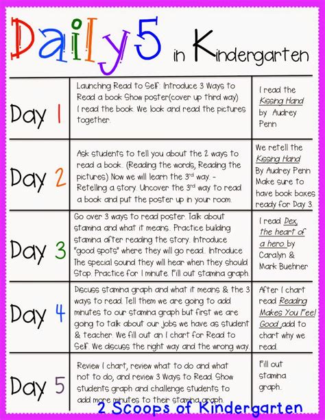 classroom layout for daily five 2 scoops of kindergarten daily 5 in kindergarten first