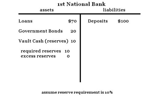 Credit Deposit Ratio Formula For Banks Lecture 26 Notes
