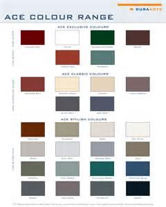 gutter color chart