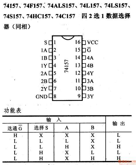 74157 Pin Diagram