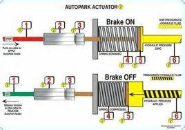 P30 Auto Park Brake System Parts Autopark Parking Brake System Help Troubleshooting And