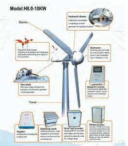 Wind Generator Brake System Electromagnetic Brake System 10kw Wind Turbine Buy Wind