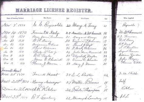 Cass County Marriage Records Iagenweb Cass County 1870 Marriage Records