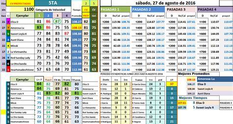 postulados subsidio agosto 2016 dike dice hip 211 dromo camarero s 193 bado 27 agosto 2016