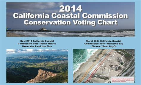 Voting Records California California Advocates Score Coastal Commission Voting Record Surfrider Foundation