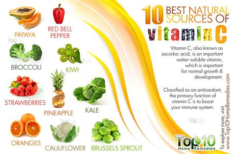 7 Delicious Foods With Vitamin C by 10 Best Sources Of Vitamin C Top 10 Home Remedies