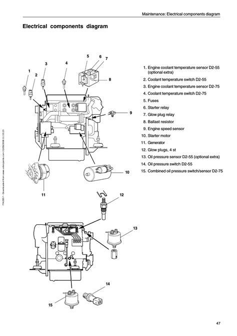 volvo penta d2 55 wiring diagram wiring diagram