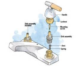 Plumber s putty or silicone caulk around the faucet base some faucets