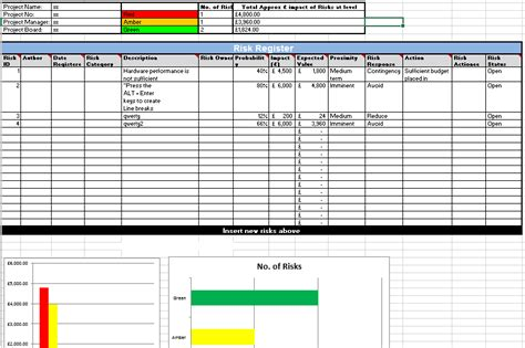 project risk register template excel
