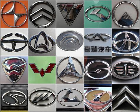 Auto Logo China by 301 Moved Permanently