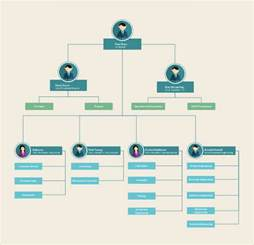 free flowchart template search results for free printable editable flowchart