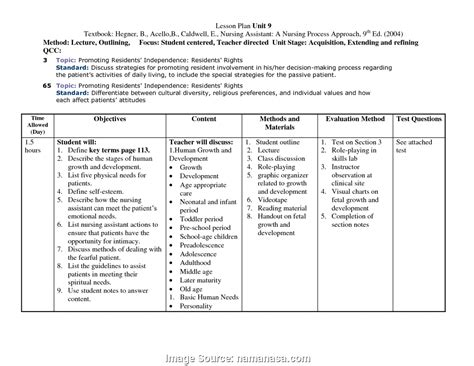 nursing plan template newest lesson plan nursing great nursing teaching plan