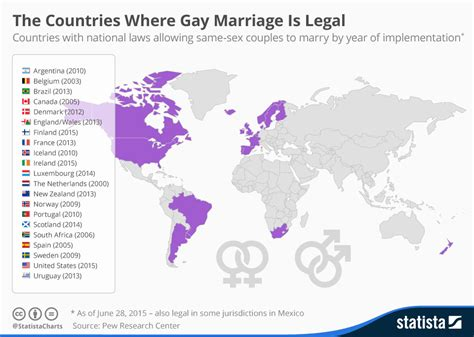 Is gay marriage legal in england yahoo search