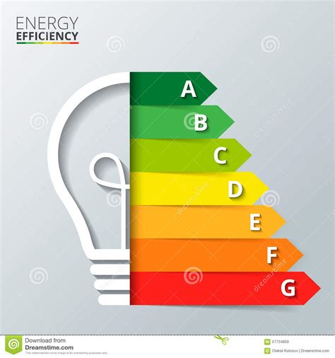 light bulb energy consumption energy efficiency rating with lightbulb stock vector