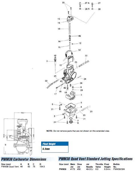 Harley Davidson Fuel Pump Fuse Location Diagram Auto