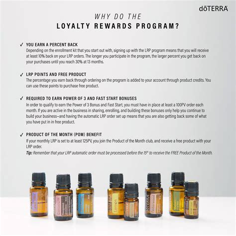 Explaining The Value Of The Doterra Loyalty Rewards Program The Whole Daily Doterra Website Template