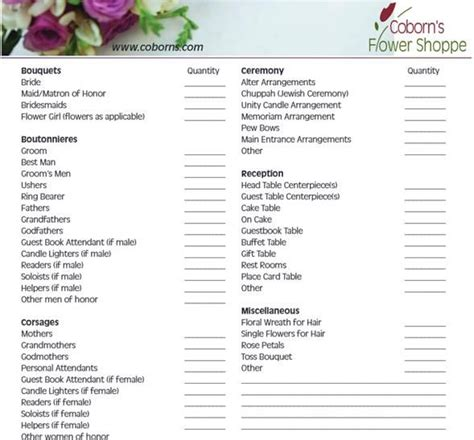Wedding Ceremony Checklist Steps For A Better Florist Wedding Website Floranext Florist Wedding Ceremony List Template